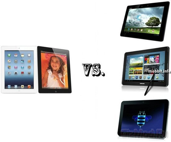 "Сравнение характеристик iPad 3 и других ""звезд"""