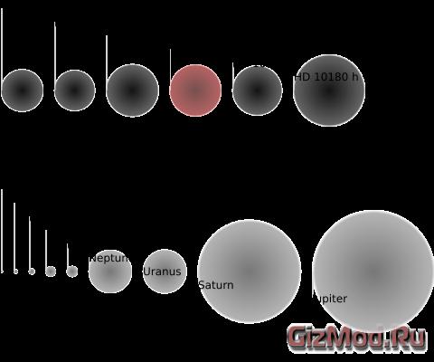 Солнечную систему догнали по количеству планет