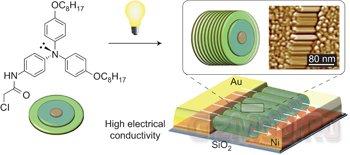 Найдена альтернатива углеродным нанотрубкам