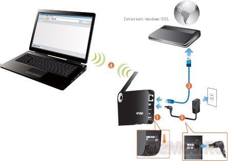 WiFi-бокс для внешнего накопителя