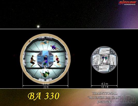 Надувные орбитальные станции в скором будущем