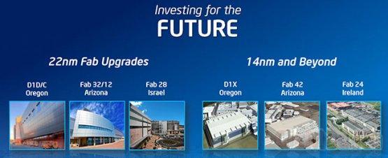 Intel осваивает 7-нм и 5-нм нормы