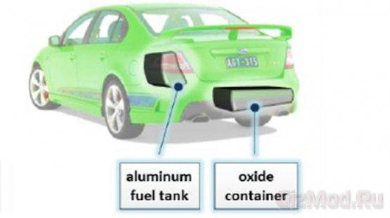Алюминиевое топливо