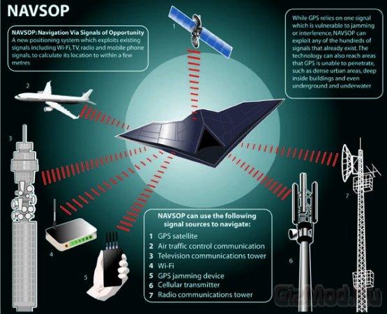Новая GPS обходится без спутников