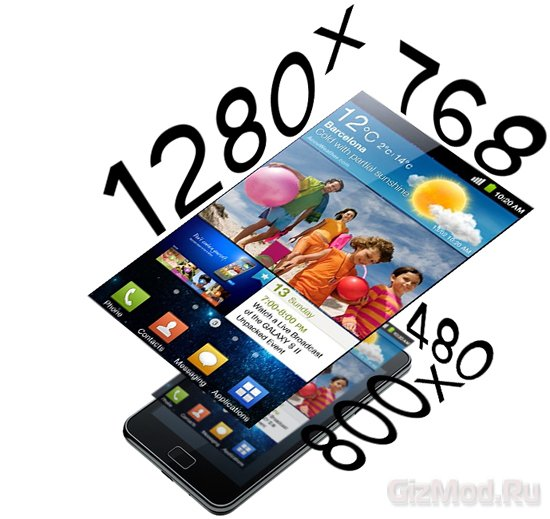 HD-экран в смартфонах становится стандартом