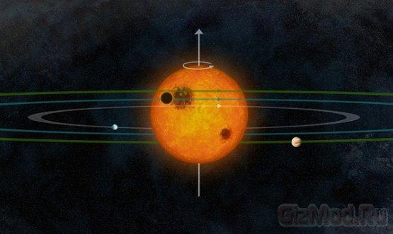 Обнаружен родственник Солнечной системы