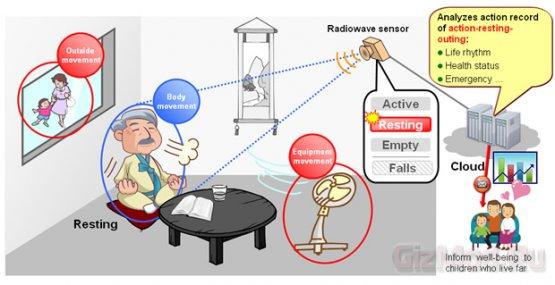 Технология OKI распознает человека в любом случае