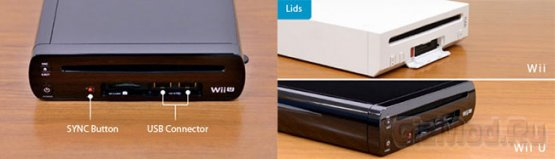 Внутренности Wii U