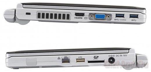 Защищенный ноутбук Panasonic Toughbook SX2