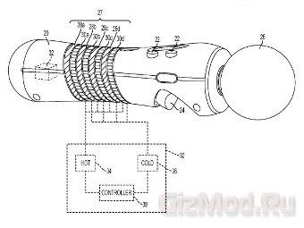 Sony патентует контроллер с подогревом