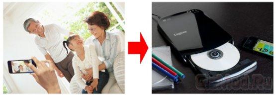 Мобильный пишущий оптический привод Logitec