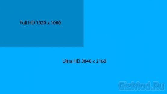 Стандарт Ultra HD утверждены официально