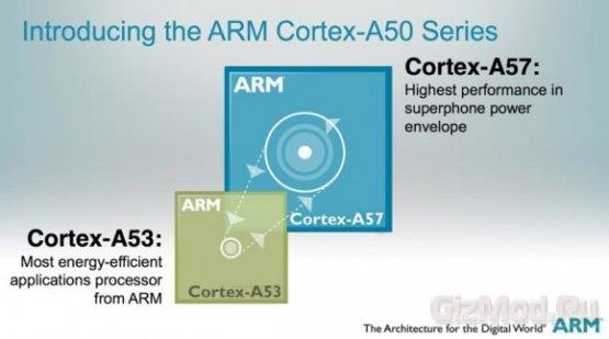 64-разрядные процессорные ядра серии ARM Cortex-A50