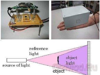 Голографический микроскоп из веб-камеры и лазера