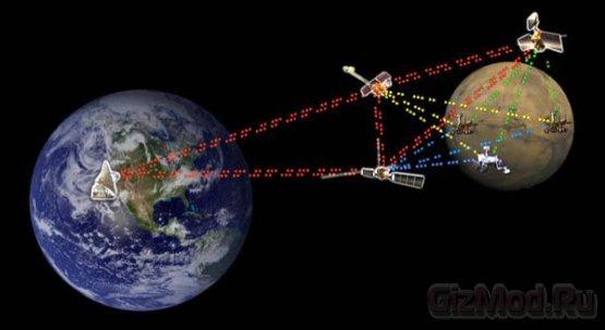 """NASA провело испытания """"космического Интернета"""""""