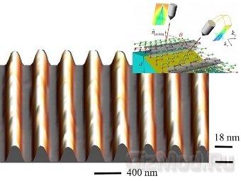 Графеновые транзисторы на шаг ближе к реальности