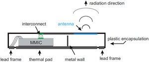Миниатюрный радар поместится в смартфоне