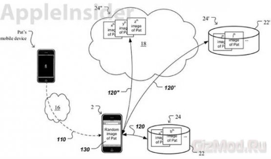 Согласно патента смартфон сам выберает фото абонента