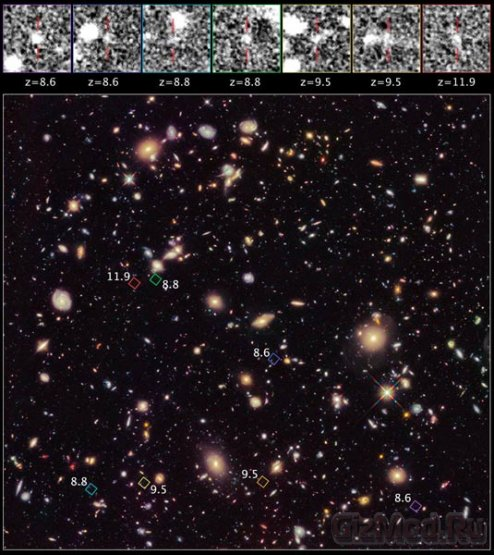Галактики эпохи реионизации