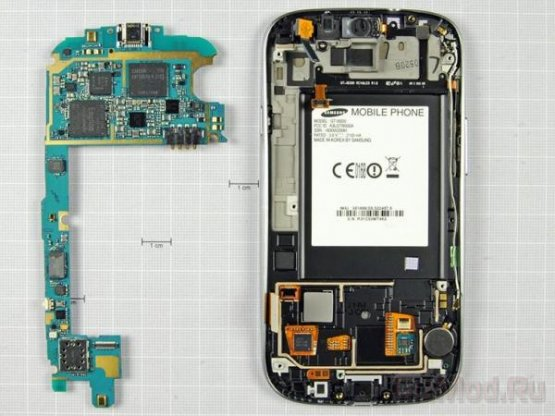 Поломки Samsung Galaxy S III