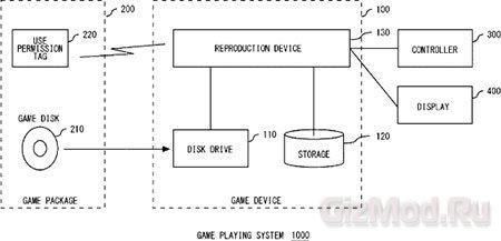 Sony предотвратит продажу подержанных игр