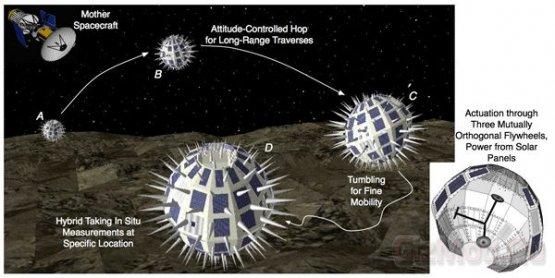 Phobos Surveyor - зонд-ежик для исследования Фобоса
