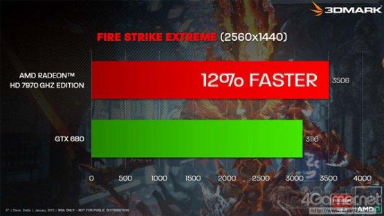 AMD Radeon HD 8000 ожидается в четвертом квартале