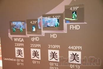 """Samsung пускает в серию 5"""" Full HD AMOLED панели"""