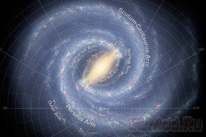 """""""Белые"""" звезды подскажут строение Млечного пути"""
