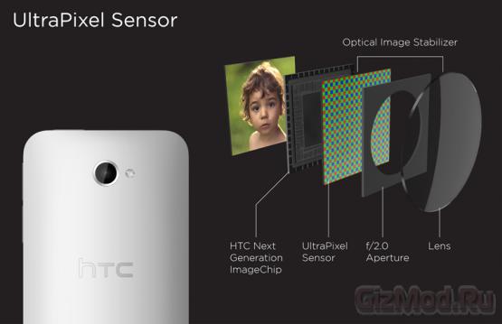 Камера в HTC One: преимущества от производителя