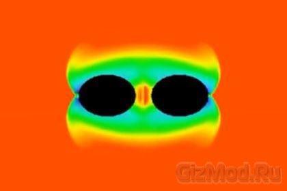 Процесс формирования черных дыр в коллайдере
