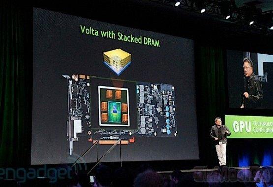 Планы Nvidia после архитектуры Maxwell