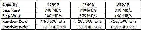 Следующее поколение потребительских SSD Plextor