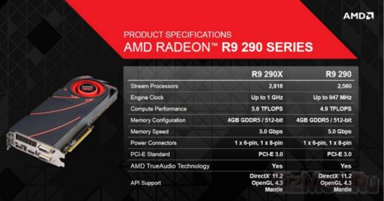 AMD Radeon R9 290 по тестам обходит GeForce GTX 780