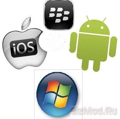 Android прибрал к рукам 80% рынка мобильных ОС