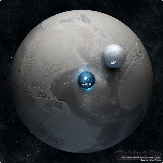 Соотношение воды и воздуха на земле
