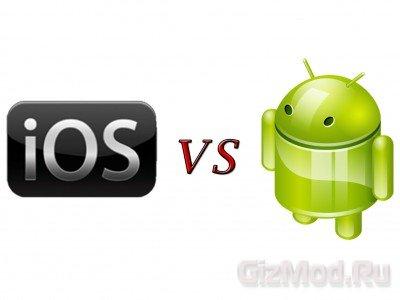 Поддержка iOS актуальнее чем Android
