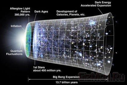 В молодой вселенной могла существовать жизнь