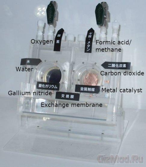 Система искусственного фотосинтеза для получения метана