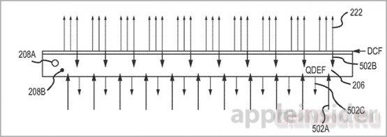 """Apple патентует """"квантовый"""" дисплей"""