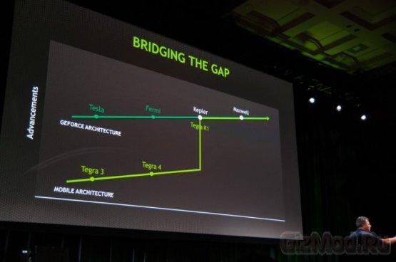 NVIDIA Tegra K1 - будущее наступило