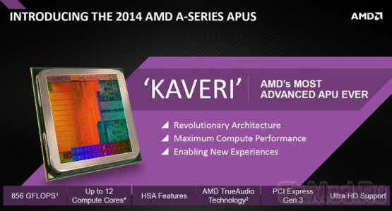 Настольные процессоры AMD Kaveri - официальный выход