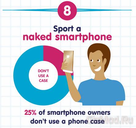 Что не следует делать со своим смартфоном