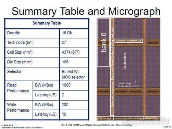 Micron и Sony создали ReRAM-чип плотностью 16 Гбит