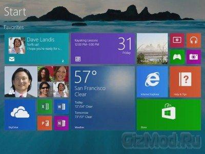 Windows 8.1 завоевывает популярность