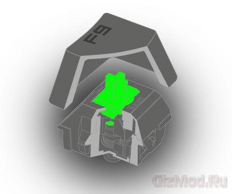 Razer: первая механическая игровая клавиша