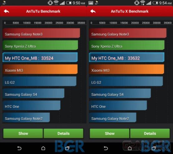 HTC One (M8) пестрит результатами в бенчмарках