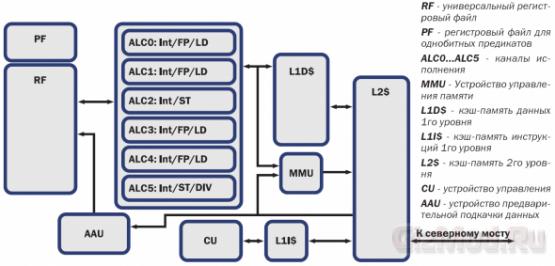 Эльбрус-4С готов к массовому производству