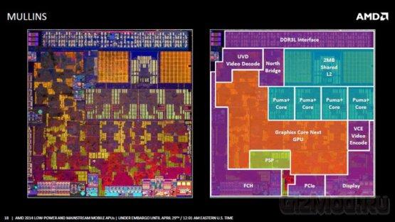 Встречаем новое поколение мобильных APU AMD.