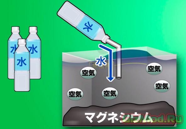 Аккумулятор работающий на 2 литрах воды